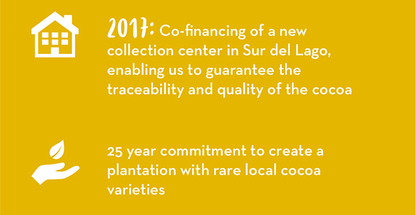 CACAO SAN JOSÉ, Cocoa Partner Venezuela - Live Long Valrhona